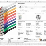10m - 10 couleurs - 10 pièces - CAT6 Câble Ethernet Set - Câble Réseau RJ45 10/100 / 1000 Mo/s câble de Patch LAN Câble |CAT 6 S-FTP PIMF 250 MHz compatible avec CAT 5 / CAT 6a / CAT 7 de la marque 1aTTack.de image 1 produit