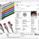 1m - 7 couleurs - 7 pièces - CAT6a Câble Ethernet Set - Câble Réseau RJ45 10000 Mo/s câble de Patch LAN Câble CAT 6a S-FTP PIMF 500 MHz sans halogène compatible avec CAT 5e / CAT 6 / CAT 7 de la marque 1aTTack.de image 1 produit