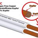 20m Câble de haut-parleur 2x2,5mm² OFC rectangulaire blanc marquage de longueur, Model 9549 de la marque M&G Techno® image 2 produit