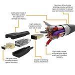AmazonBasics Câble micro HDMI vers HDMI 2.0 haut débit 0,91m de la marque AmazonBasics image 4 produit