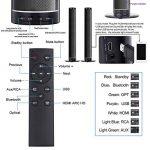 Barre de Son TV Soundbar Bluetooth 4.2, SoundBox TV Haut-Parleur Stéréo Speaker, 6 Haut-Parleurs et 2 Diaphragmes de Basse, Barre de Son détachable et séparable, Support RCA/AUX/Opt/USB/Subwoofer de la marque Fityou image 3 produit