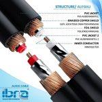 câble audio haute qualité TOP 9 image 4 produit