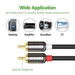 câble audio rouge et blanc TOP 9 image 4 produit