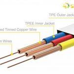 Câble audio stéréo - Connecteurs Jack 3,5 mm Mâles - Cordon PVC souple - Longueur 1m - Couleur : blanc de la marque Act image 2 produit