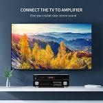 câble pour chaîne hifi TOP 0 image 3 produit