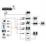 câble pour micro TOP 12 image 4 produit