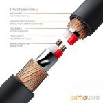 câble sortie audio TOP 7 image 3 produit