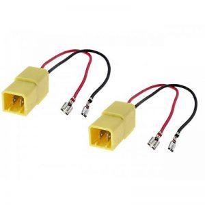 connecteur enceinte TOP 4 image 0 produit