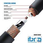 IBRA® 10m Numérique coaxiale Câble | Subwoofer Câble | Câble audio / vidéo | Câble RCA mâle/mâle | Gun Metal de la marque IBRA® image 2 produit