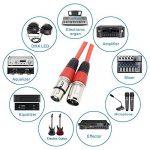 Loonggate équilibré câble micro Patch Cords–Haut de gamme de qualité et Clarté du son, Extreme faible bruit–XLR mâle vers XLR femelle Micro Lot de 6Câbles (1metres/1m, 6couleurs) de la marque LoongGate image 1 produit