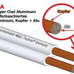M G Techno & Â Allemagne CCA Câble de haut-Parleur 100% cuivre boîtes TRANSPARENT 50 M Câble AUDIO - 2 x 4 mmâ ² de la marque M&G Techno® image 4 produit