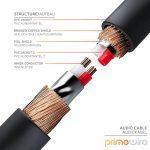 Primewire - 5m Câble jack audio | câble de connexion pour entrées AUX | Connecteur entièrement métallique sur mesure | 2 x Prise jack audio 3,5 mm (3 pôles) | Série HQ Premium de la marque Uplink image 3 produit