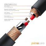 Uplink Primewire - Câble Jack Audio 0,5m | câble de Connexion pour entrées AUX | Connecteur entièrement métallique sur Mesure | 2 x Prise Jack Audio 3,5 mm (3 pôles) | Série HQ Premium de la marque Uplink image 3 produit
