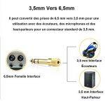 Yakamoz 2 Set Adaptateur Jack Audio Plaqué Or 6,35mm Mâle à 3,5mm Fmelle Stéréo Jack Adaptateur Jack 3,5mm mâle Stéréo à 6,35mm de la marque Yakamoz image 3 produit